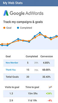 Web Analytics Tools to Grow Your Traffic |
